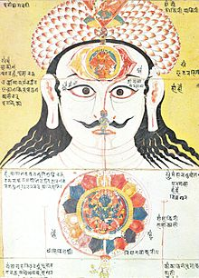 220px-crown_brow_throat_chakras_rajasthan_18th_century